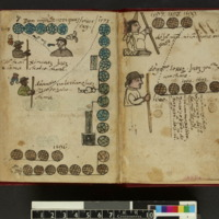 Codex Aubin_Fol.78v-79r.jpg