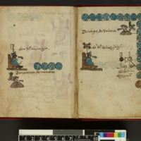 Codex Aubin_Fol.76v-77r.jpg